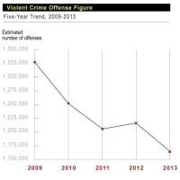 fbi violent crime stat photo